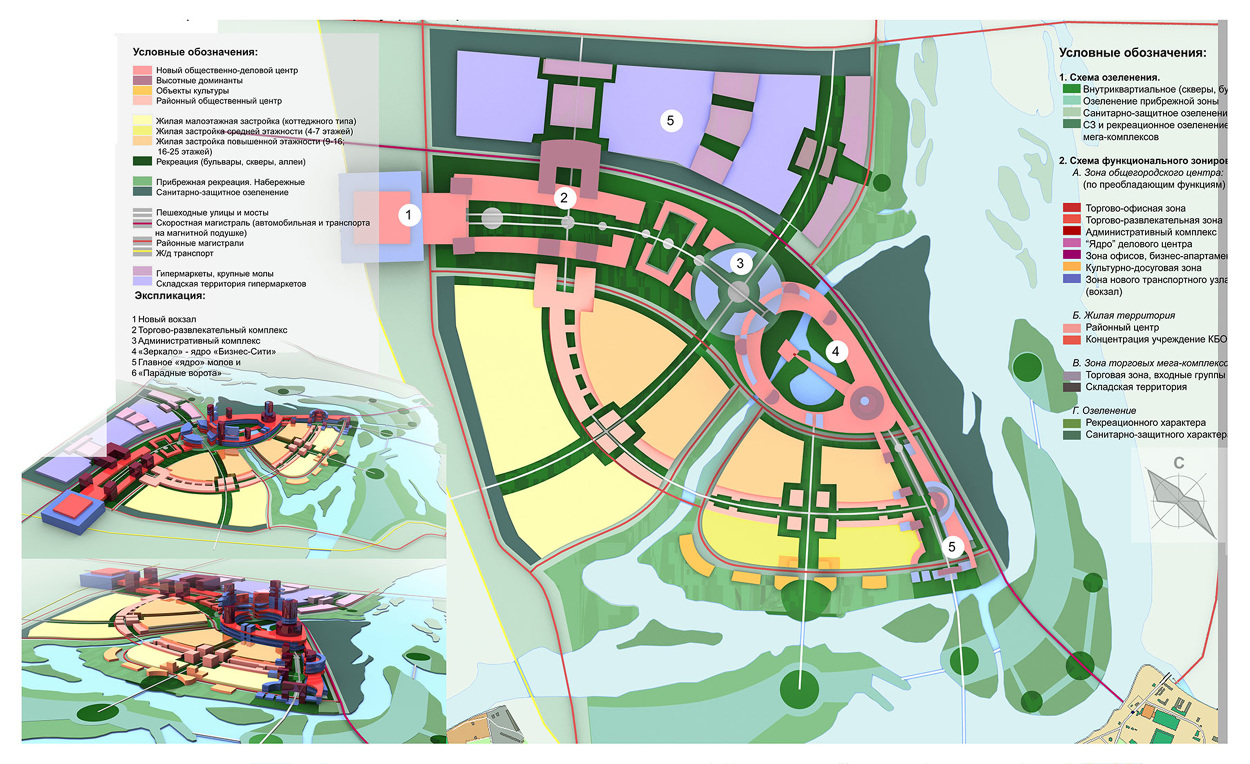 Urban Planning Design Concepts